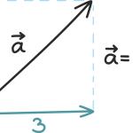 Osa3final_jada_vektor-3